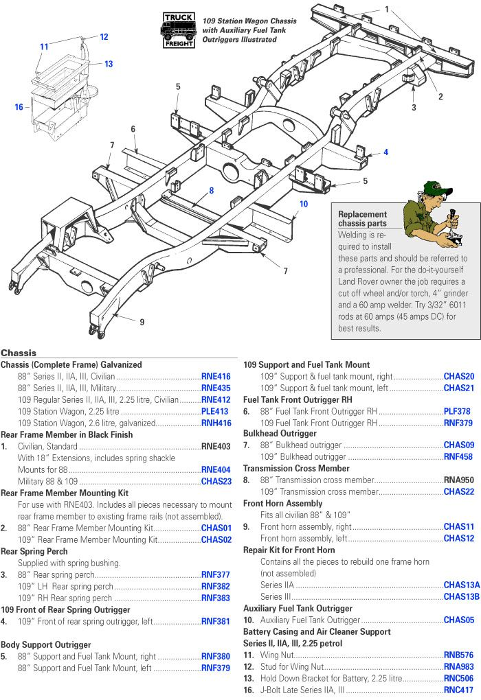 Series Chassis Frames Cross Members Outrigger Land Rover Land Rover Series Land Rover Defender