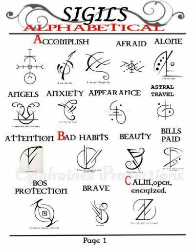 Magic Sigils Insignia Symbolism In Alphabetical Order Witc