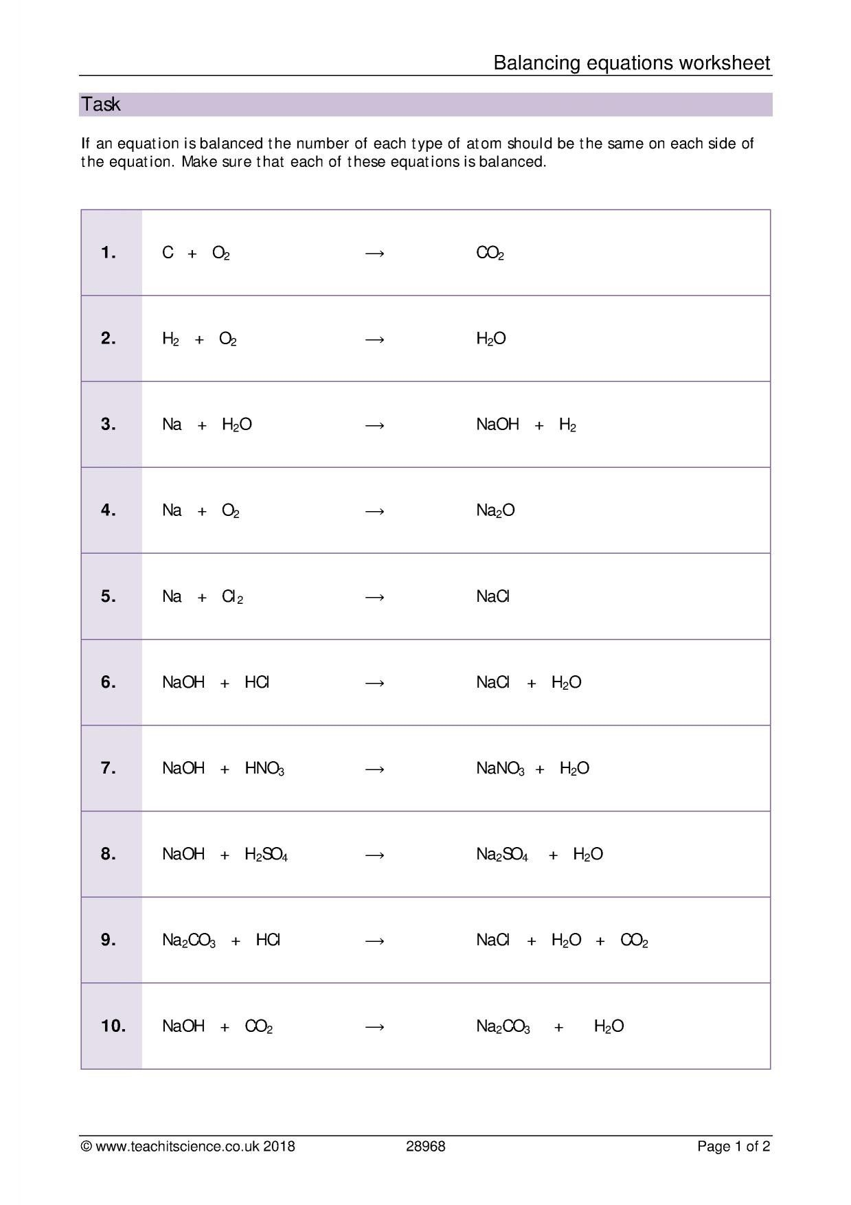 6 Best Of Chemistry Balancing Equations Di