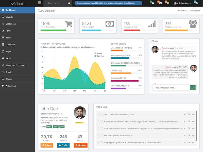 KAdmin u2013 a Responsive Bootstrap Admin Dashboard template, is a - bootstrap resume template