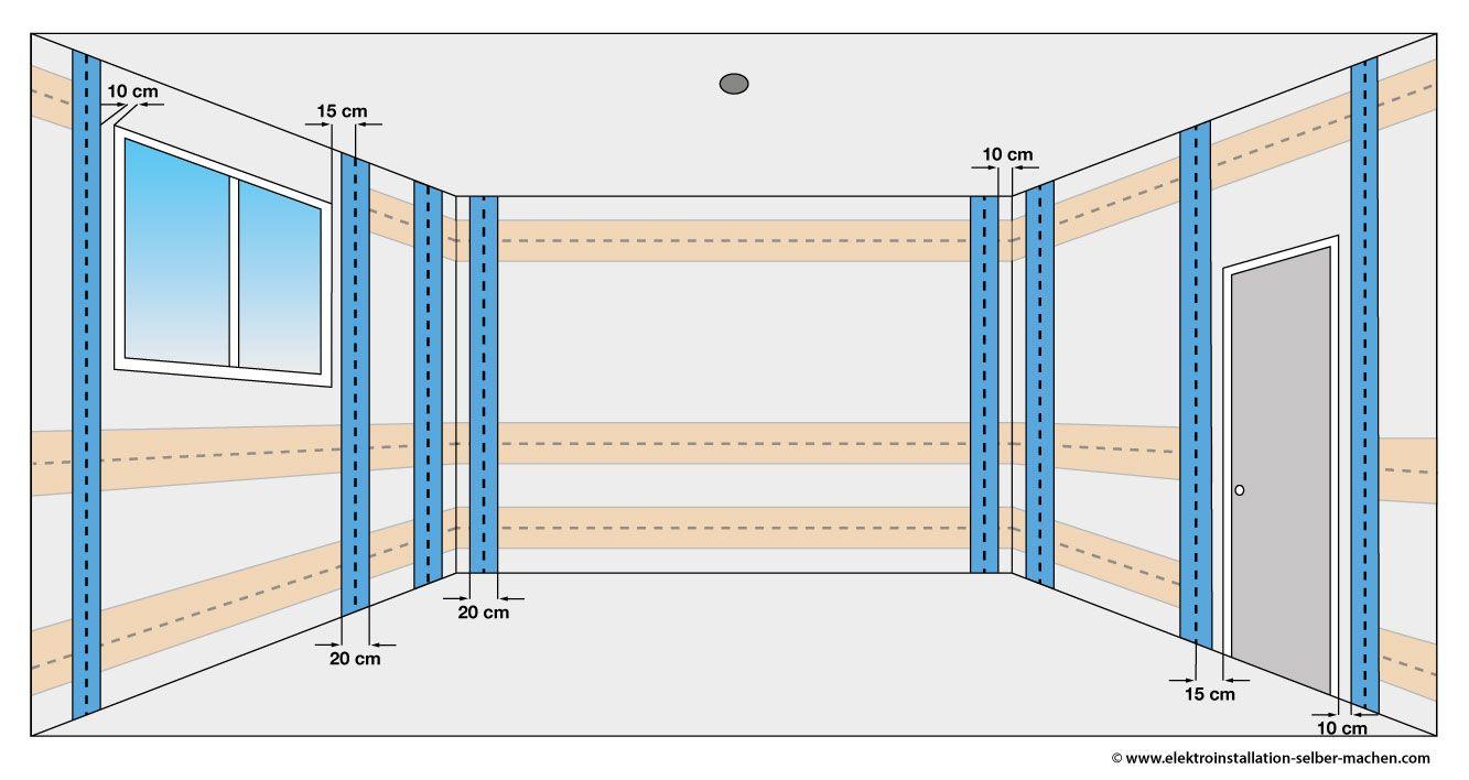 Elektroinstallation Installationszonen Senkrechte Elektroinstallation Selber Machen Elektroinstallation Elektroinstallation Haus