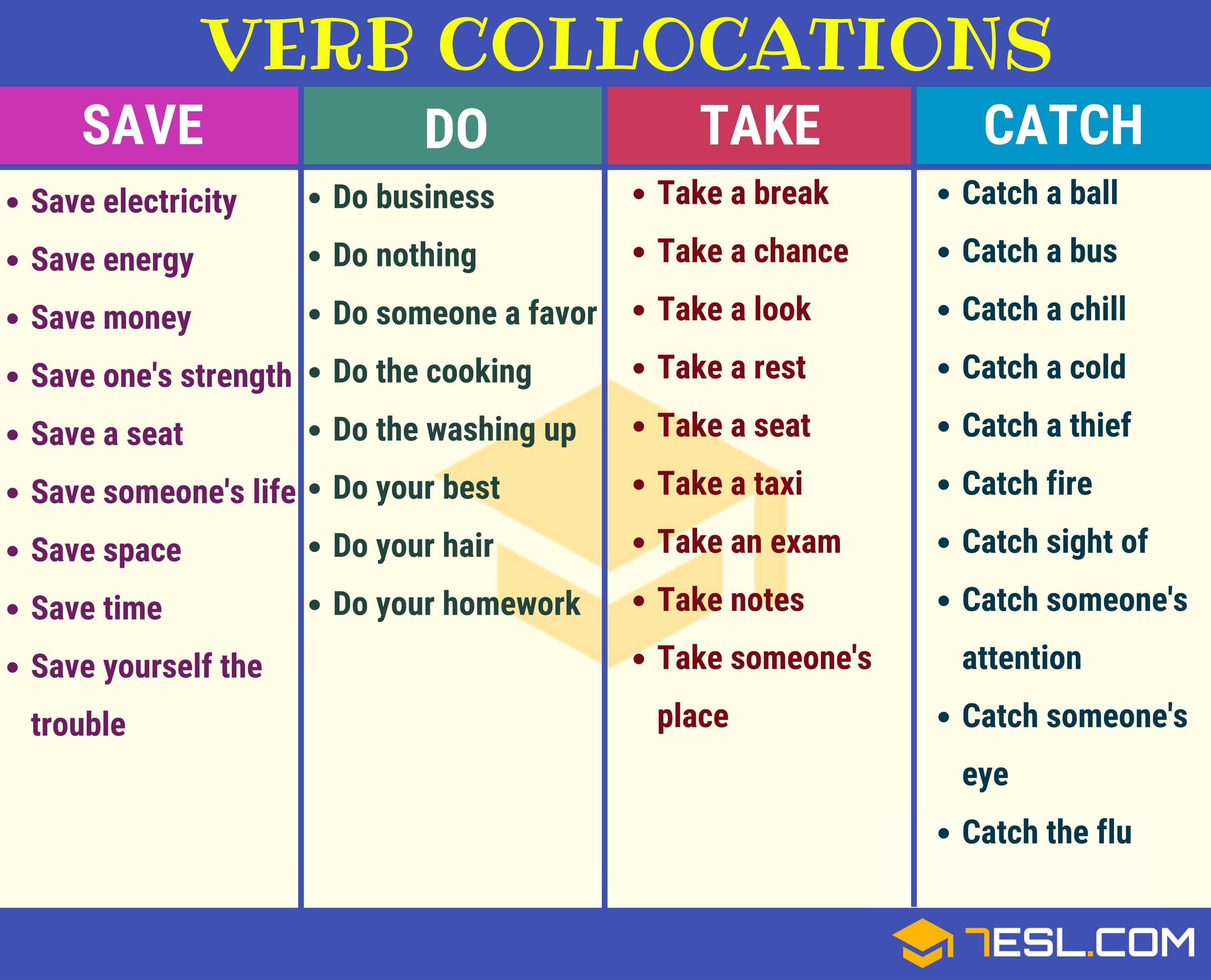 Verb Noun Verb Collocations Examples In English