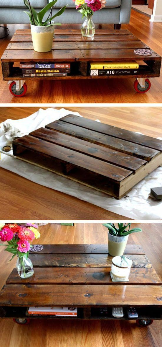 DIY Pallet Coffee Table | DIY Home Decorating on a Budget ...