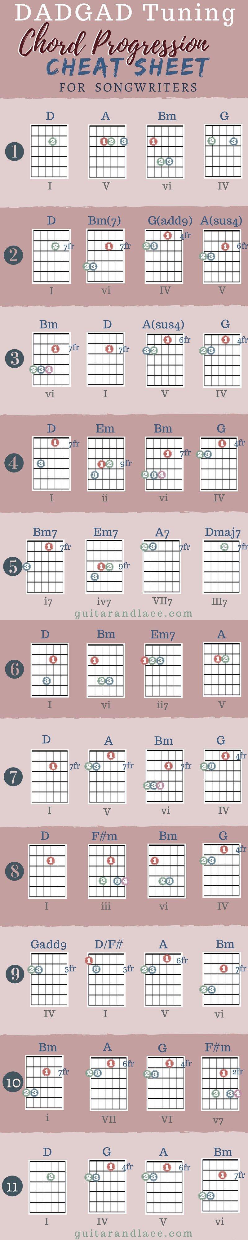 7 Ways To Make Your Guitar Songs Unique Pinterest Guitars