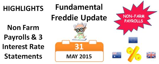 Forex News Calendar - Freddies FREE Update 31-May | Forex ...