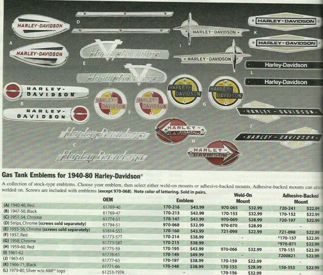 Harley Davidson 1940 80 Gas Tank Emblems