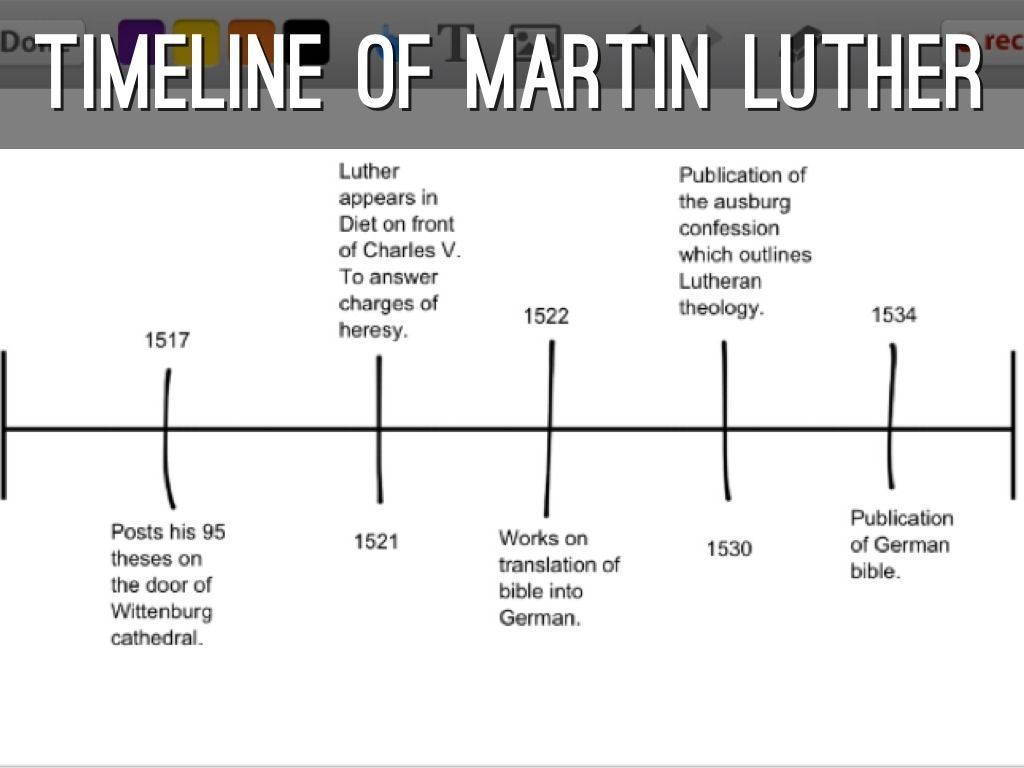 the reformation vision of martin luther Martin luther : visionary reformer  roman church triggered the protestant reformation, martin luther was neither an  subject to him alone --pursuit of a vision.