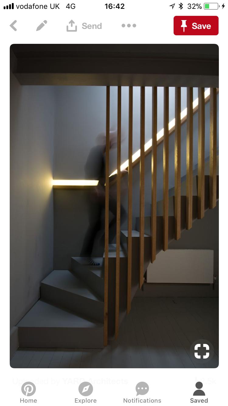 Épinglé par Kiril Mihaylov sur ki en 2020 | Idées escalier