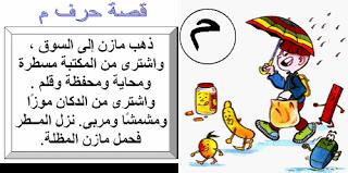 بطاقات قصص الحروف موقع الصف الاول ج Arabic Alphabet For Kids Arabic Kids Learn Arabic Alphabet