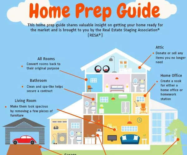 Tips To Get Your House Ready With A Home Prep Guide