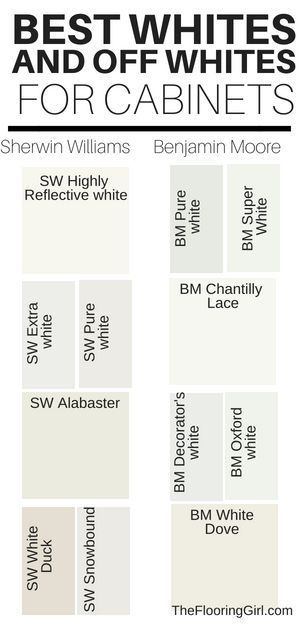 Off White Shades For Kitchen Cabinets, What Is A Good White Color For Kitchen Cabinets