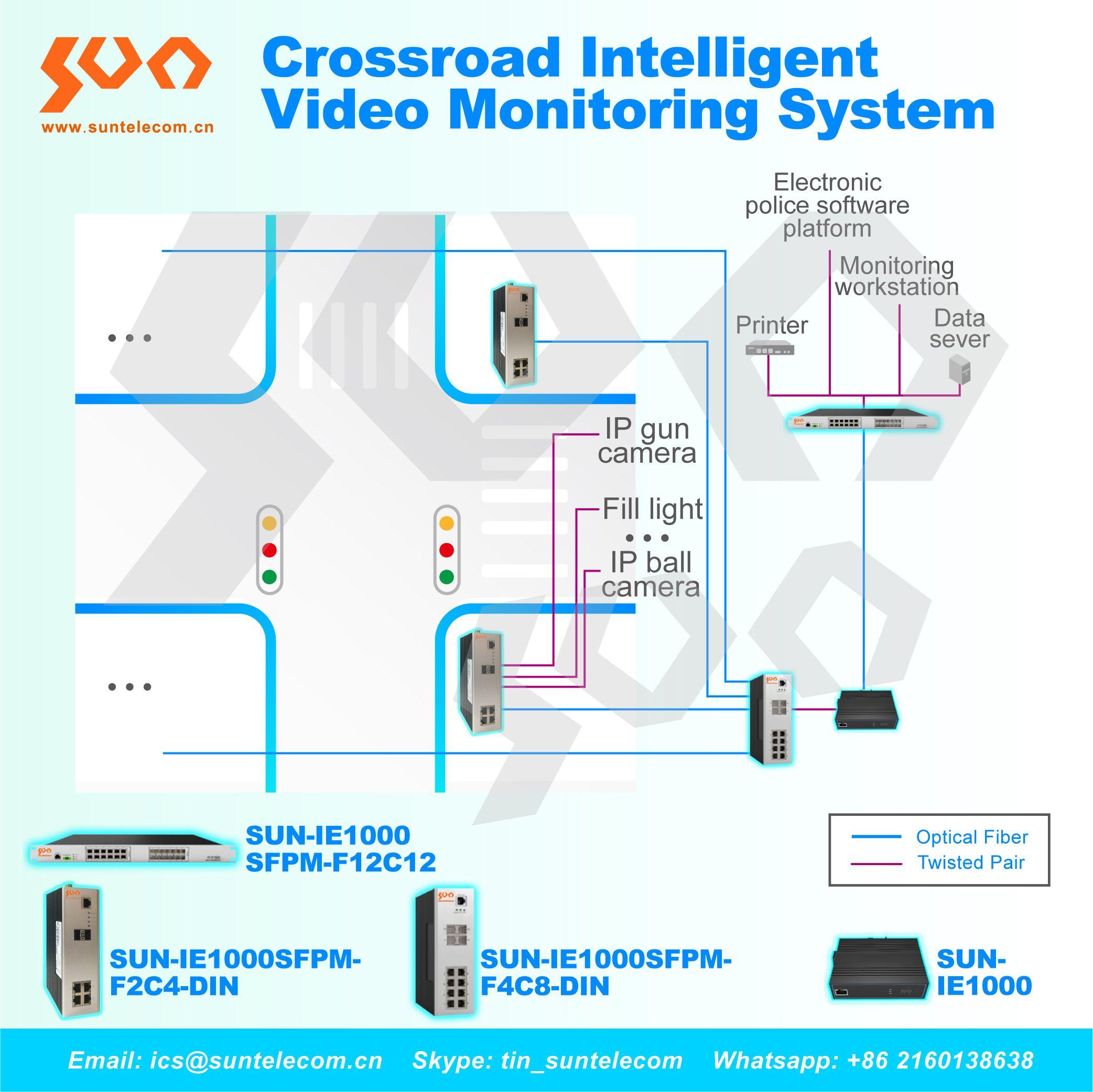 Industry Fiber Optic Solutions Fiber Optic Video Monitors Industrial