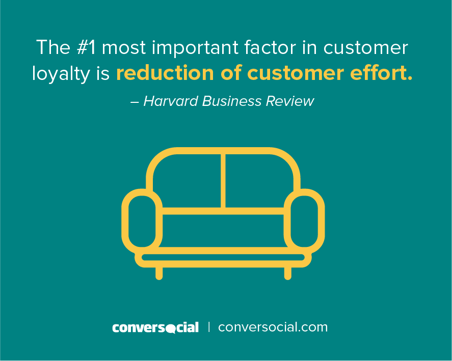 Is your business intently focused on its customers discover the is your business intently focused on its customers discover the key cx trends every brand social channelharvard business reviewcustomer malvernweather Gallery