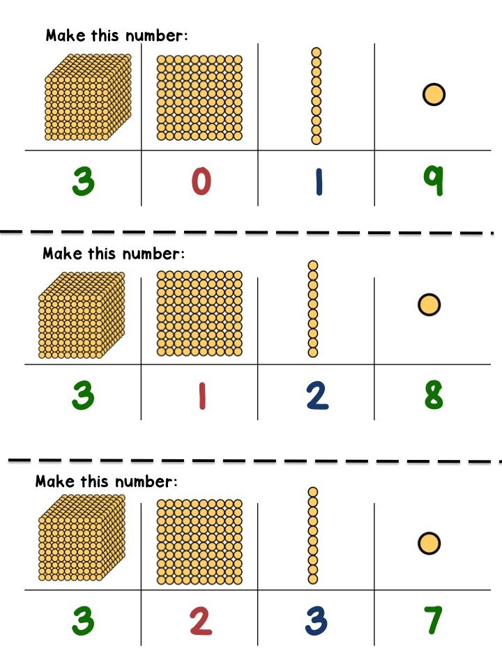 Montessori Math Golden Beads Make Me For Bank Game Montessori