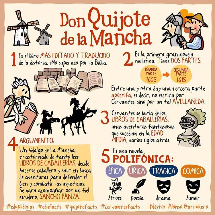 Resultat d'imatges de quijote infografia arrukero