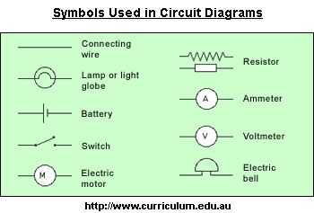 Electrical Current For Kids Google Search 5 Minute Lesson Plan Circuit Diagram Electric Circuit