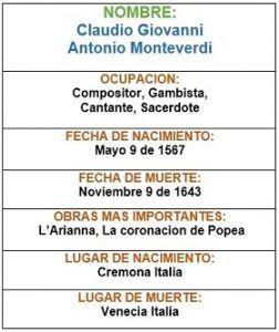 Claudio Monteverdi Biografia Historia Obras Mas Importantes Biografía Historia Cantantes