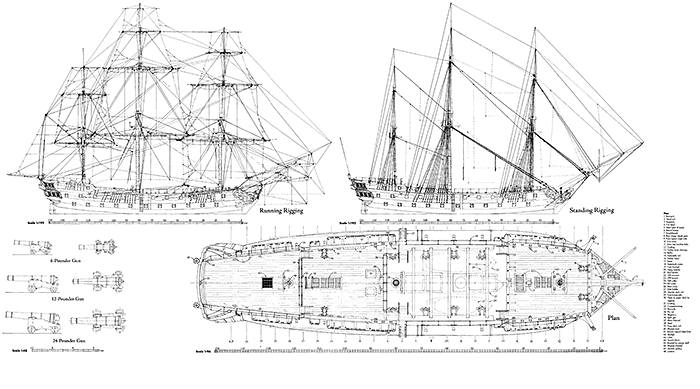 16th  17th and 18th century ship blueprints