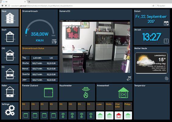 Pin von Hani Hani auf smart technology Intelligente