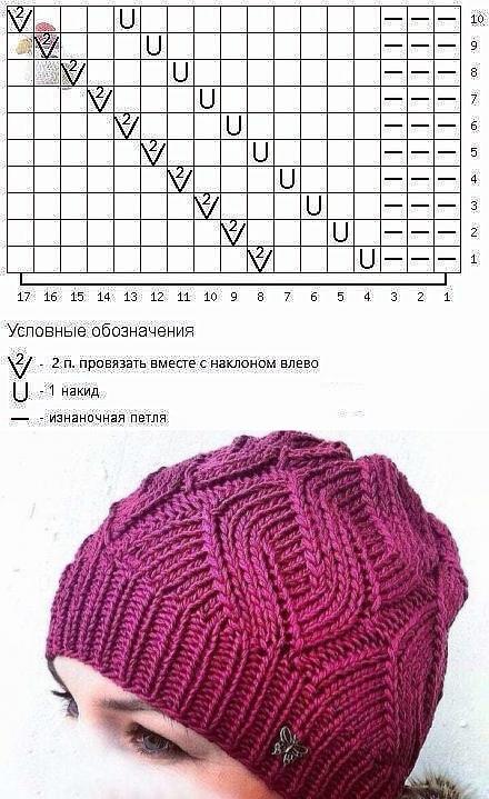 вязание шапки снуды манишки шарфы вязание вязание вязаные шапки