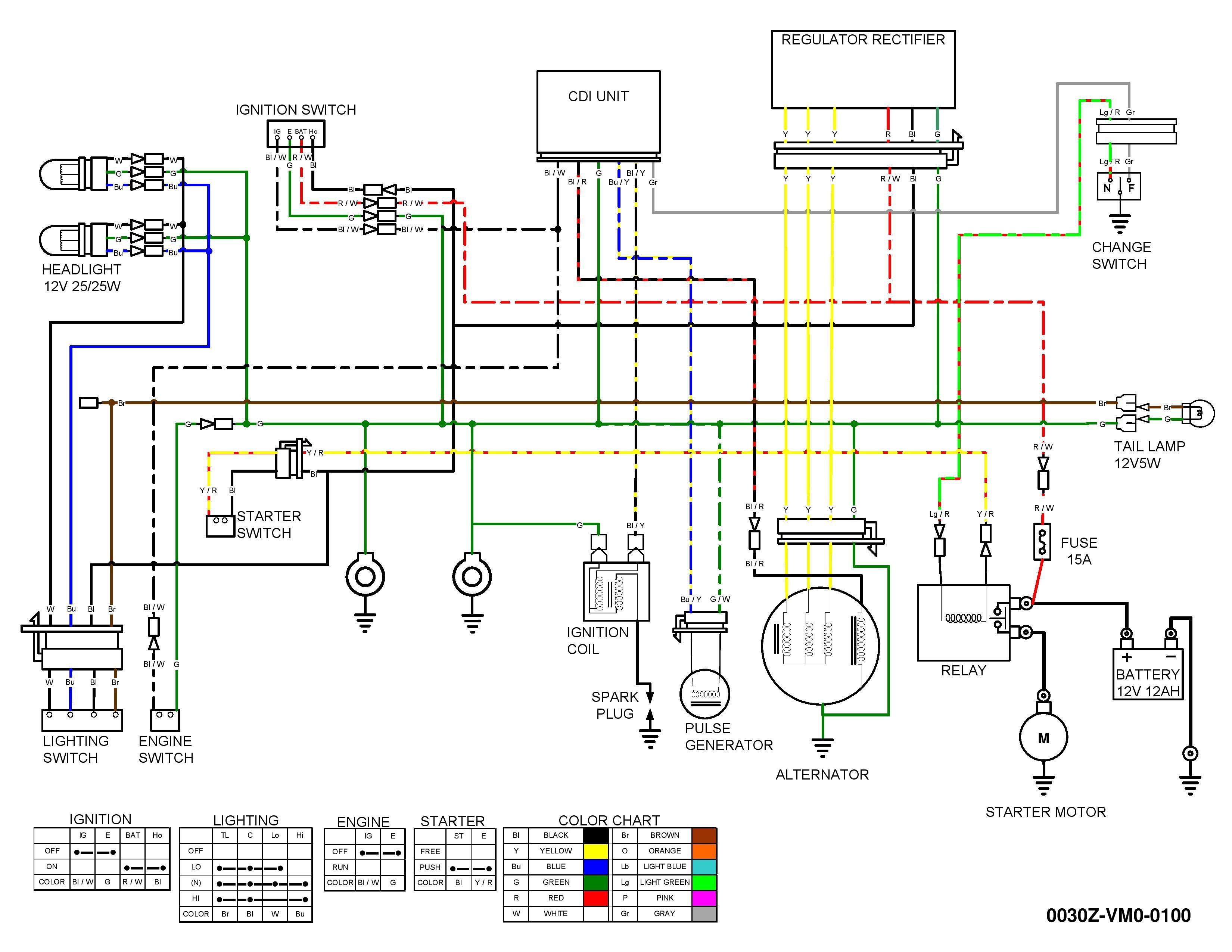 [DIAGRAM_38YU]  Honda Odyssey Trailer Wiring - Wiring Diagram Schemes | Honda 2007 Tow Wiring Diagram |  | Wiring Diagram Schemes - Mein-Raetien