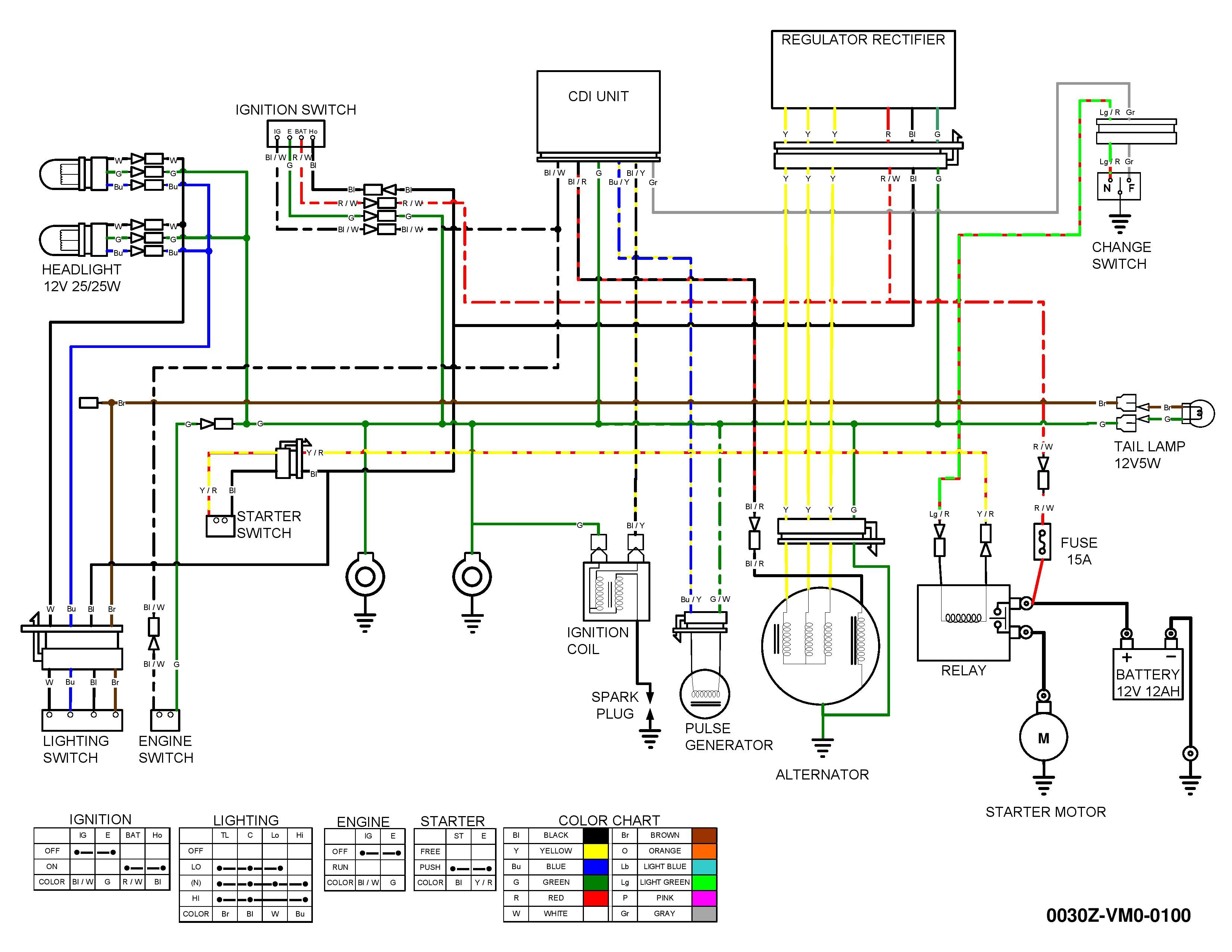 2003 honda crv ac wiring diagram hpm sensor 1985 odyssey fl350