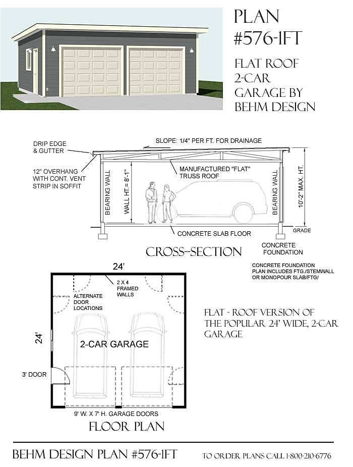 Pin By Tiny Life Club On Tiny House Plans In 2020 Flat Roof