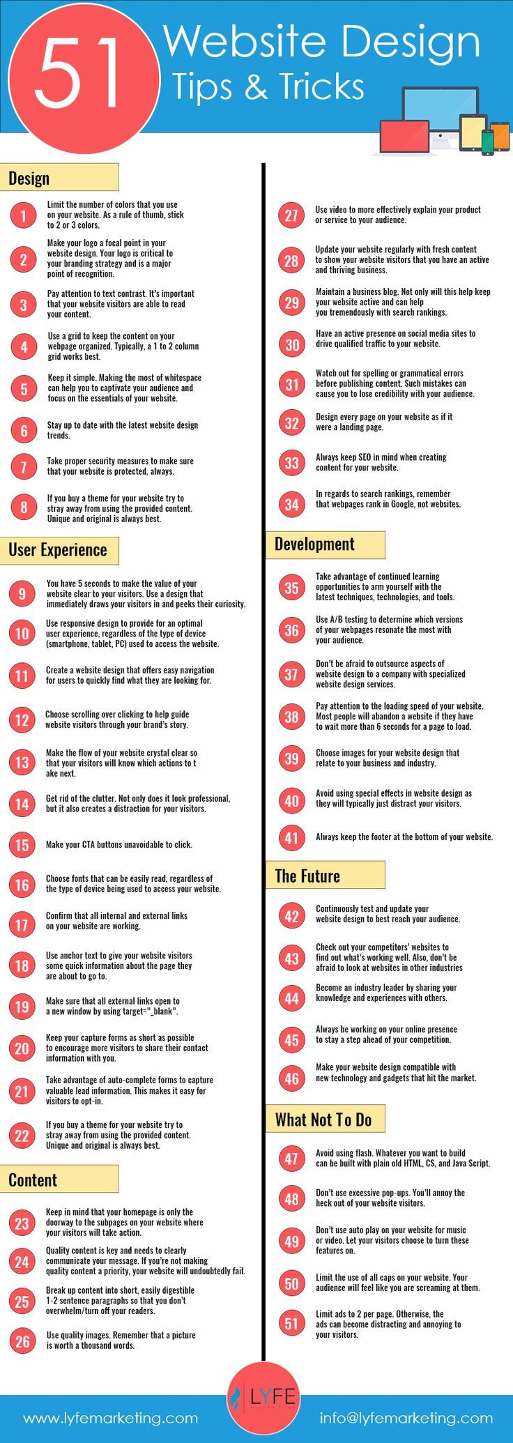 Build websites or looking to have one built? Remember these 51 website design…