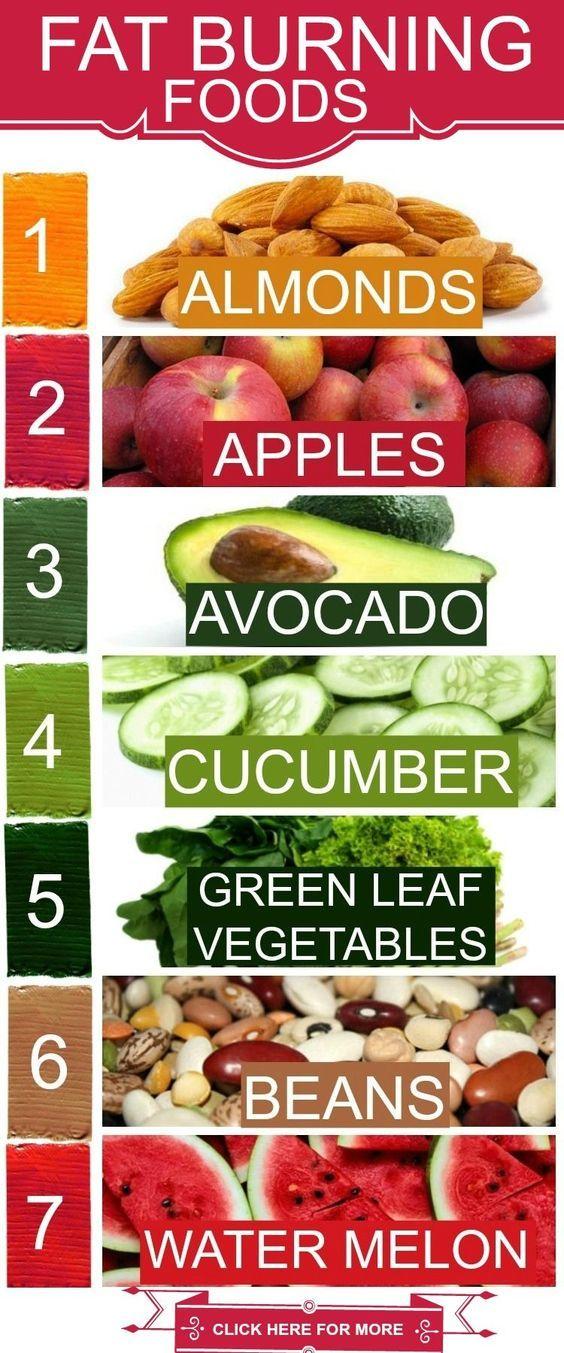 Fat Burnine Healthy Foods. #LiveSmartInc