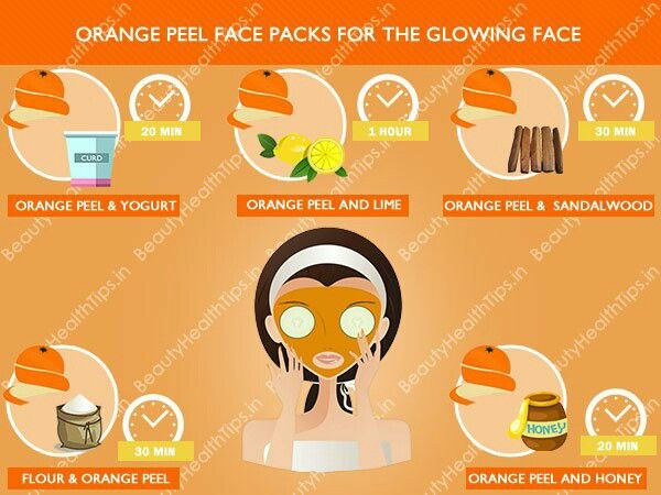 how to make orange peel face mask at home