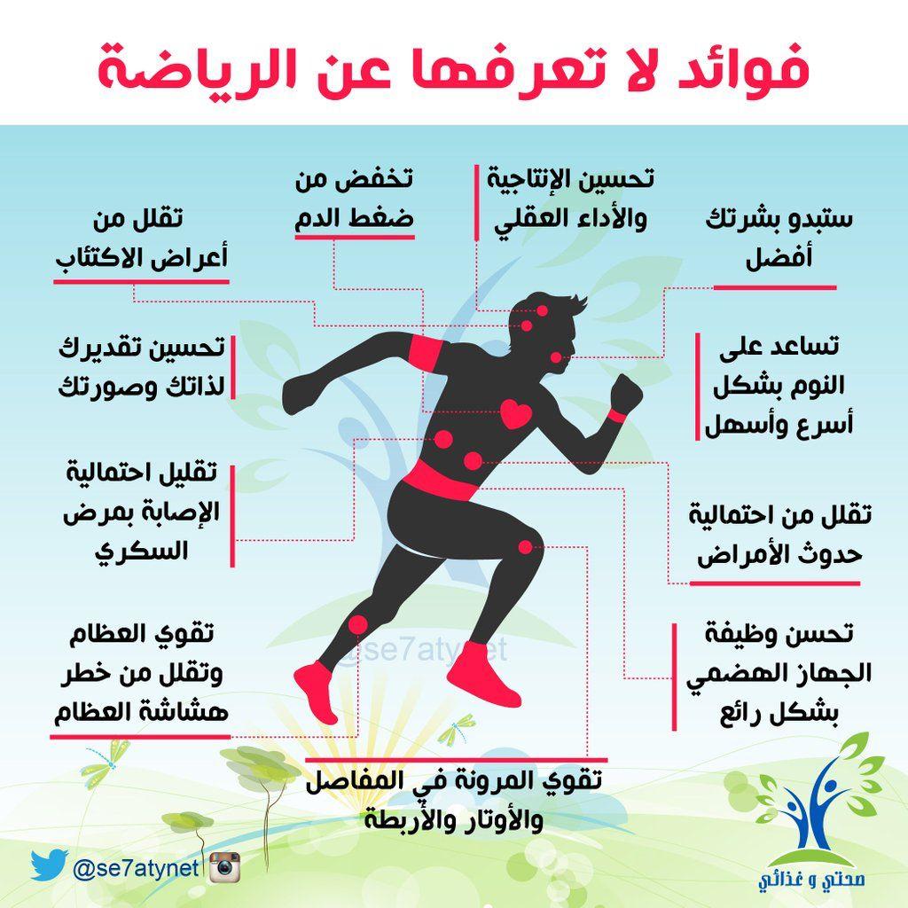 فوائد الرياضة Health Facts Fitness Sports Physical Therapy Health And Fitness Expo