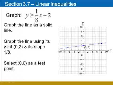 1 8 Linear Inequalities In Two Variables Linear Inequalities Inequality Variables