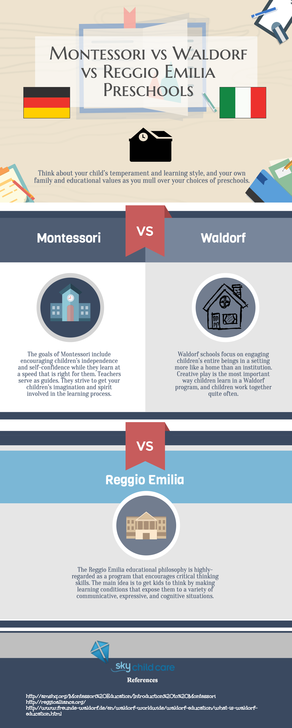 choosing the right preschool method for your child infographic choosing the right preschool method for your child infographic