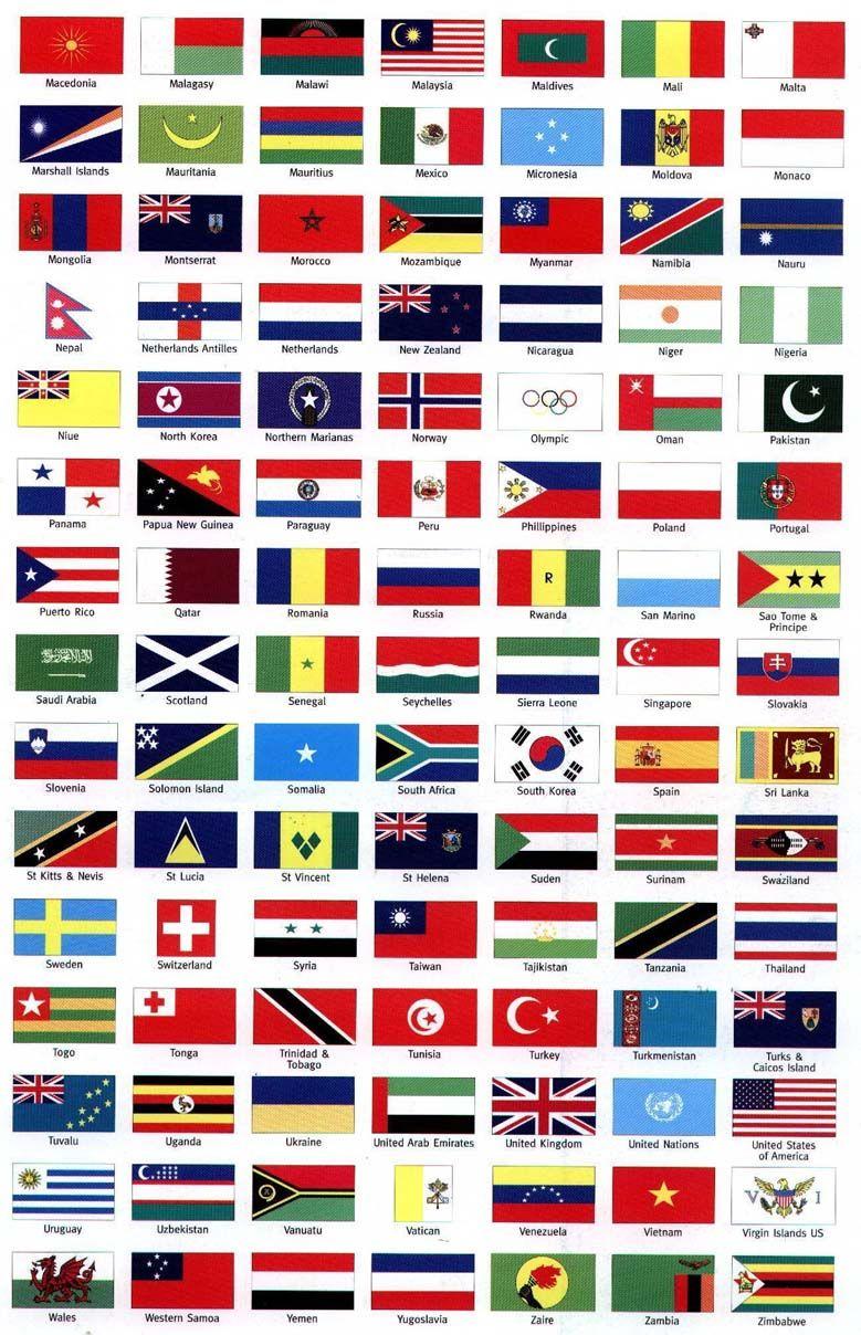 Flags Of The World Flags Of The World Flag Minecraft Banner Designs