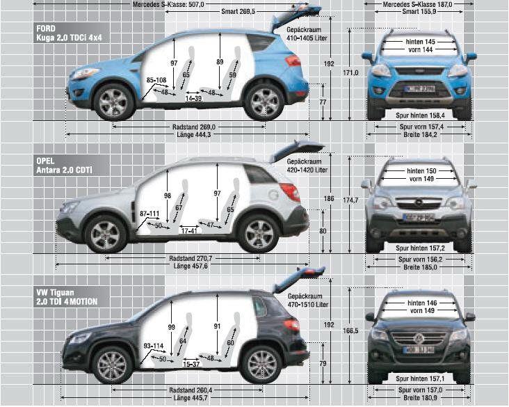 Kuga Dimensions >> Ford Kuga Dimensions Car Reviews 2018