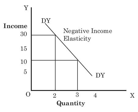 Pin On Economics