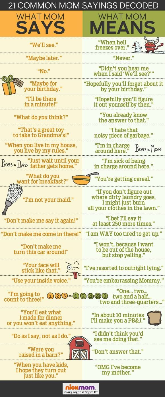 21 Common Mom Sayings Decoded What Mom Says Vs What Mom Means Mom Quotes Mom Humor Mommy Humor