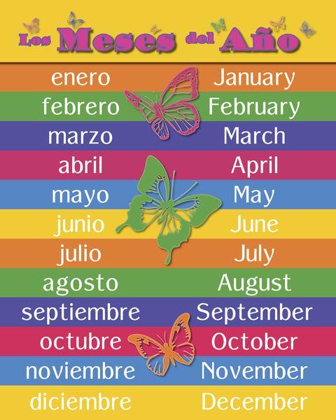 Pedos, Locos, y Hablando, en el Salon de español RM 237: Months of ...