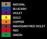 Redken Chromatics Level Number On Label Redken Color Redken Chromatics Redken