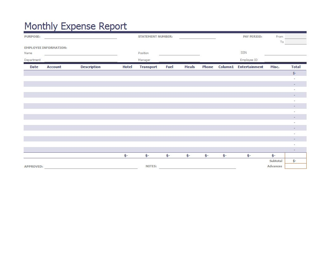 Monthly Expense Report Example Templates At Regarding Monthly Expense Report Template Excel Monthly Expenses Report Template Book Report Templates