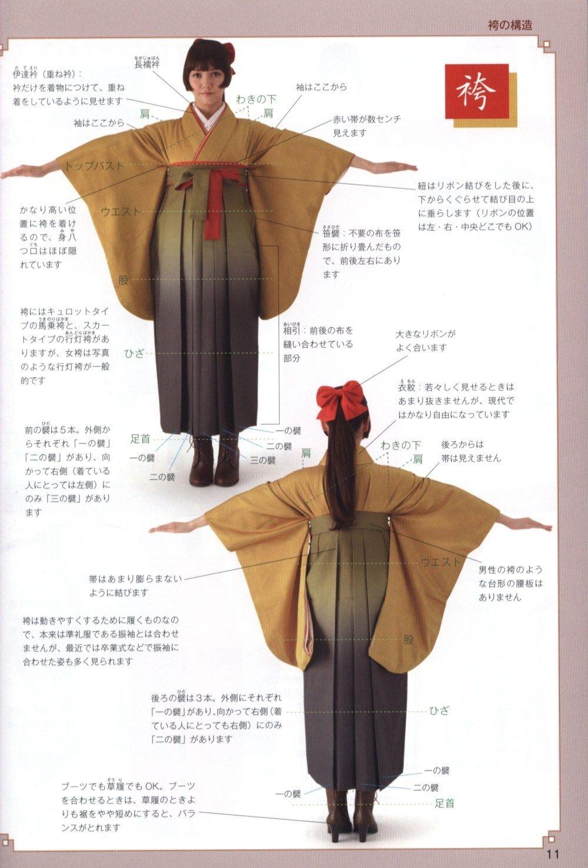 和服女性姿勢圖鑑 同一POSE從48種角度進行觀察 - A-MOreA-MOre