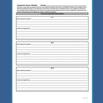 Macbeth Wrap-Up Worksheets: Analyzing the Themes of Macbeth ...