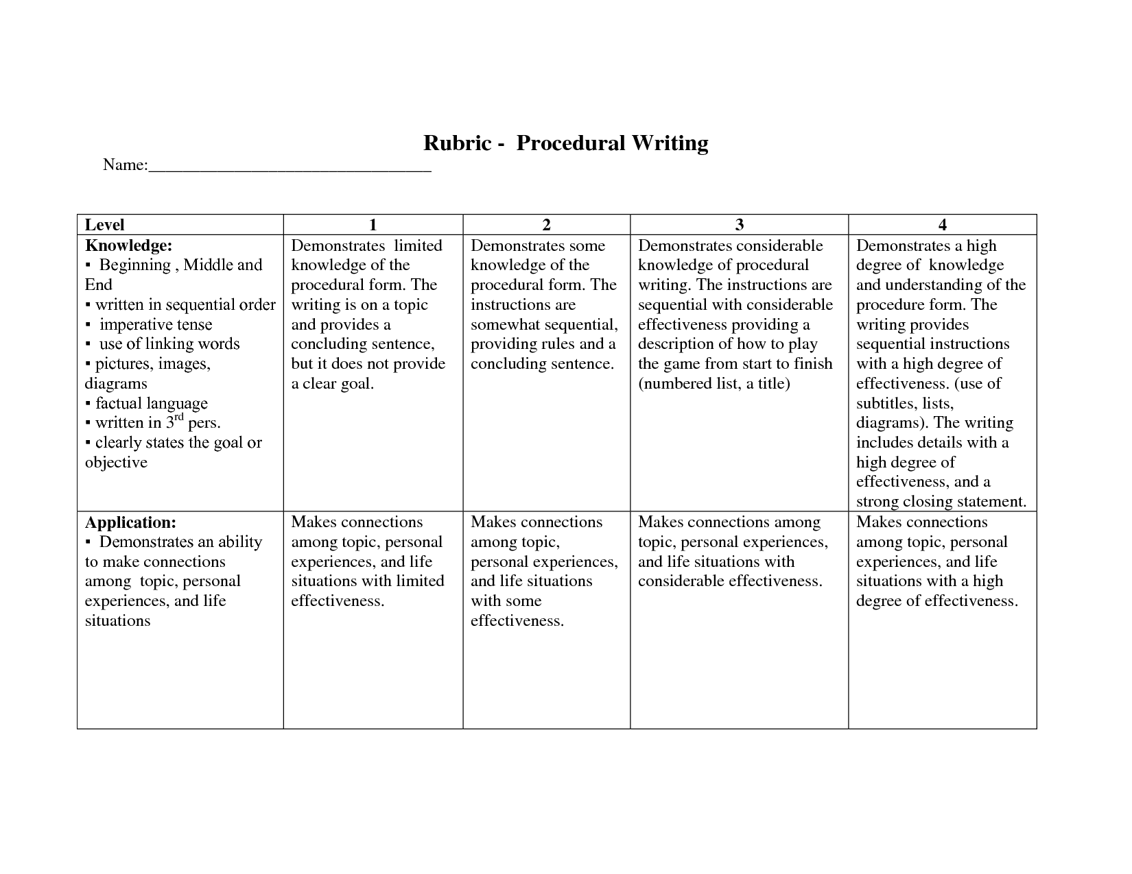 Rubric Procedural Writing