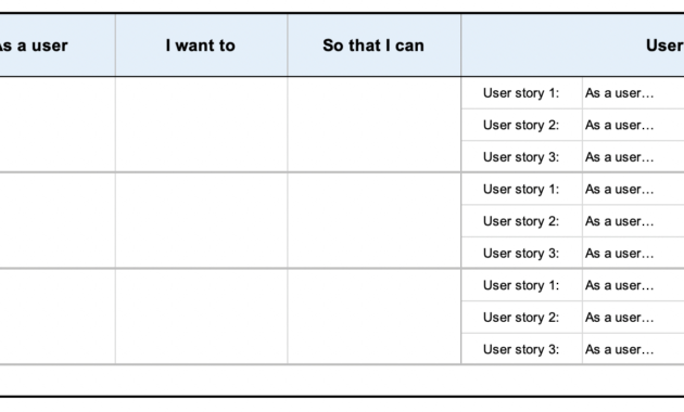 User Story Template Examples For Product Managers Aha Intended For User Story Word Template Best Professional Template