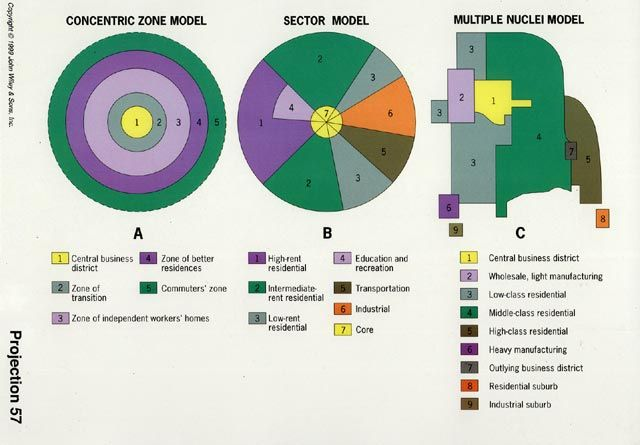 Urban Ecology Models Via Http Www Csiss Org Learning Resources