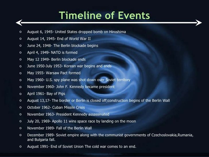 A timeline of the events that happened during the Cold War. There ...