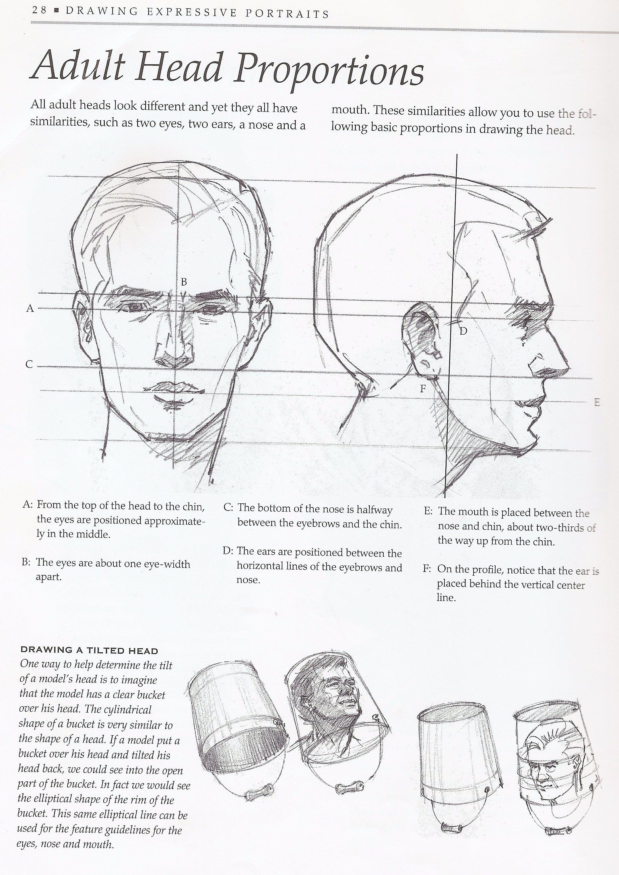 Drawing Faces With Graphite Pencils