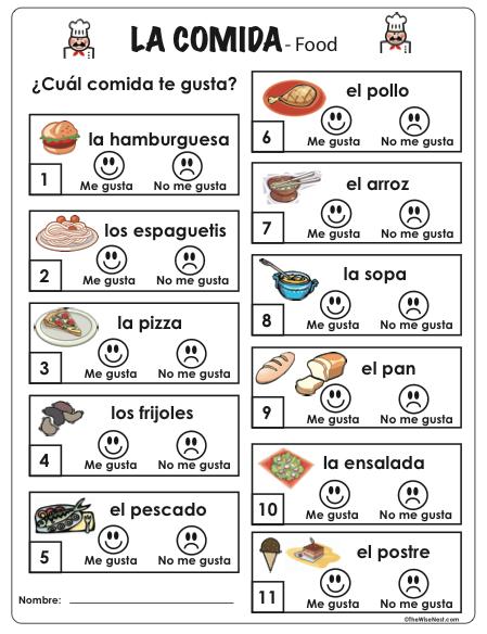 La Comida - Food - The Wise Nest