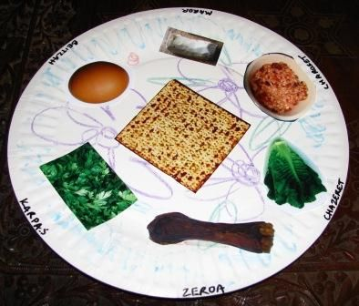 A paper Seder plate for Passover   Pinterest   Kind