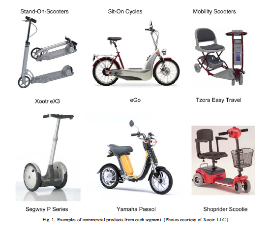 Examples Of Commercial Pev S Electric Transportation Bike Tricycle